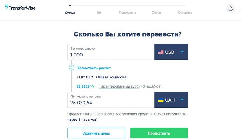 Перевести деньги через TransferWise. Опыт и отзывы